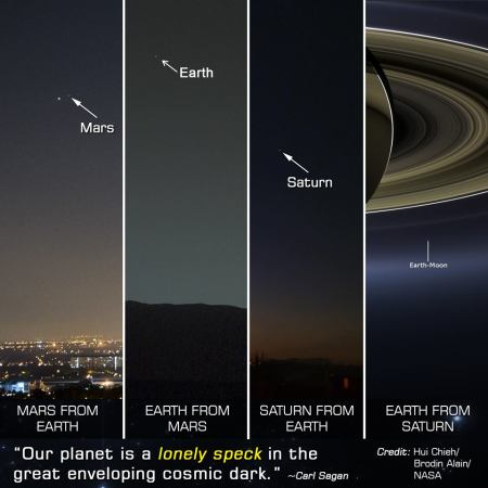 perspective-mars-earth-saturn
