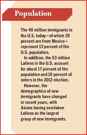 Immigration FRSB Population box