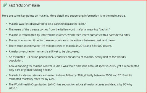 Medical News Now's Fast Facts on Malaria